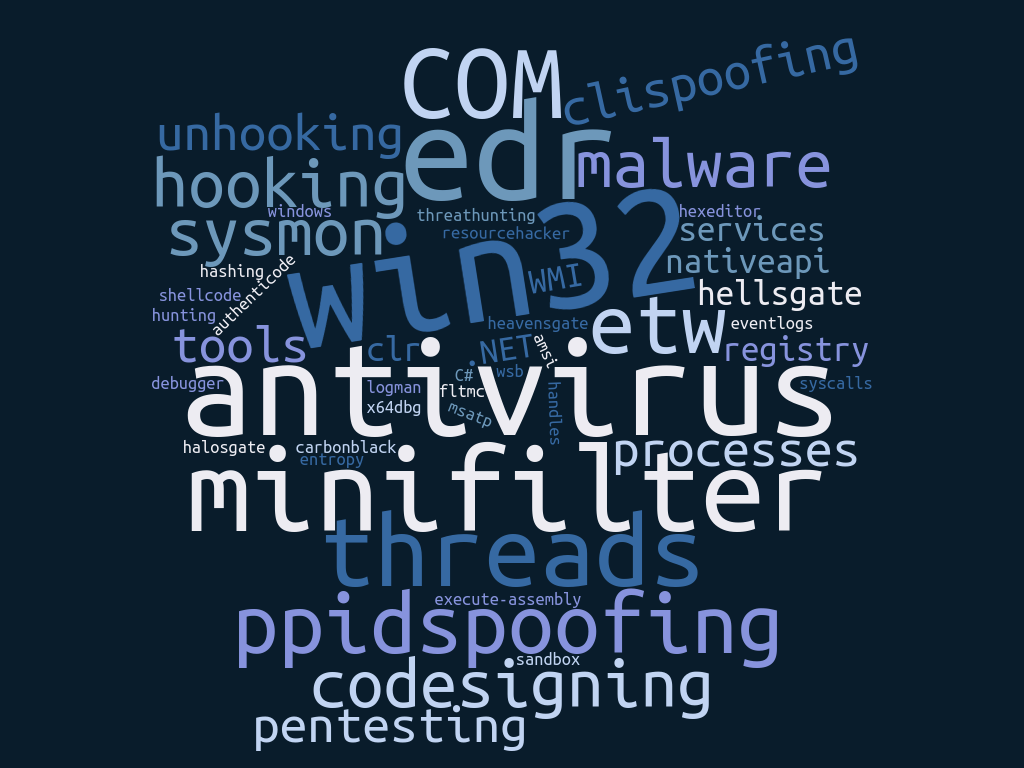 win32 antivirus minifilter threads ppid spoofing codesigning pentesting sandbox execute-assembly carbonblack etw clispoofing COM EDR hooking unhooking sysmon hashing shellcode hunting authenticode debugger .NET C# fltmc msatp handles amsi WMI threathunting nativeapi hexeditor malware services eventlogs registry syscalls processes